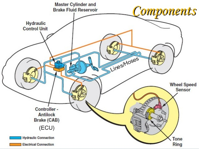 Brake repair and service at Coho Auto in Manassas, VA.