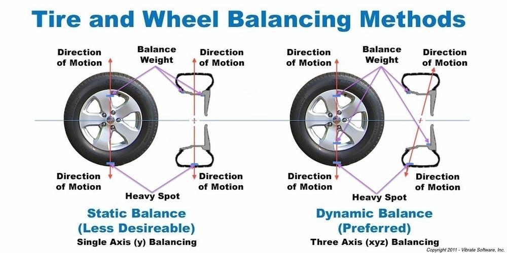 Tire balancing in Manassas, VA.